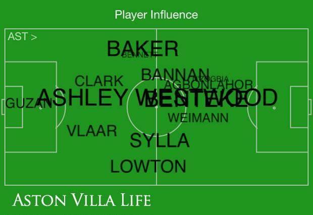 talk_tactics_reading_villa_mar_9_villa_influence