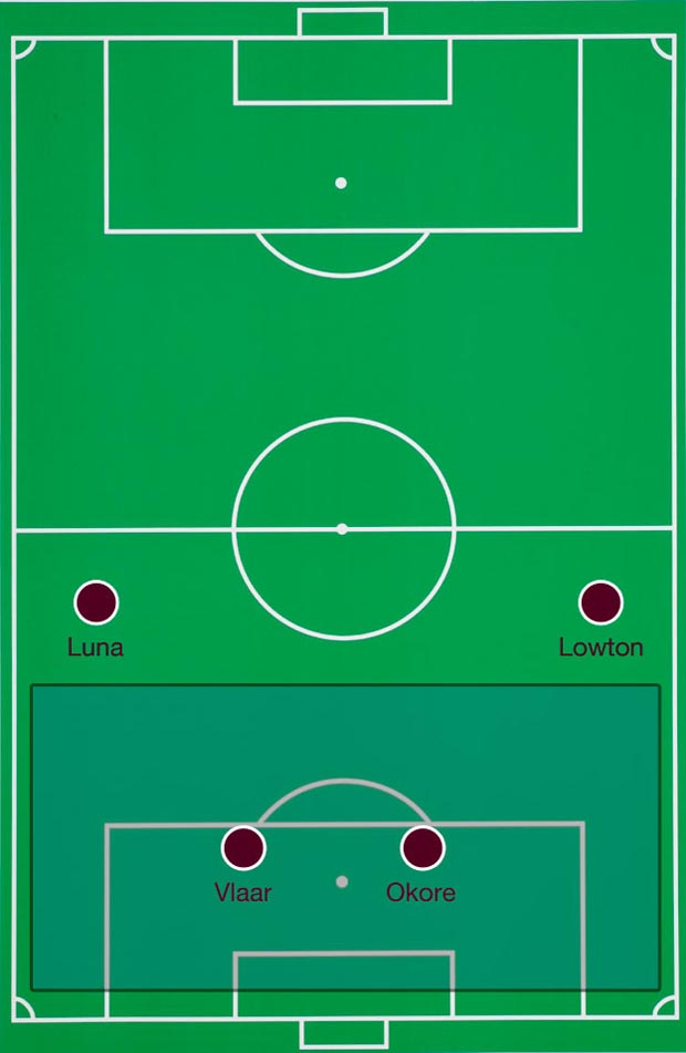 talk_tactics_board