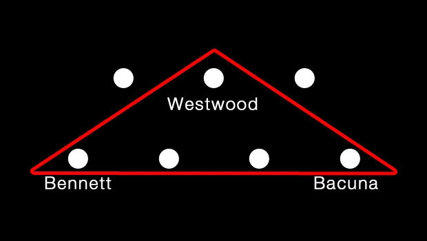 standard_triangle